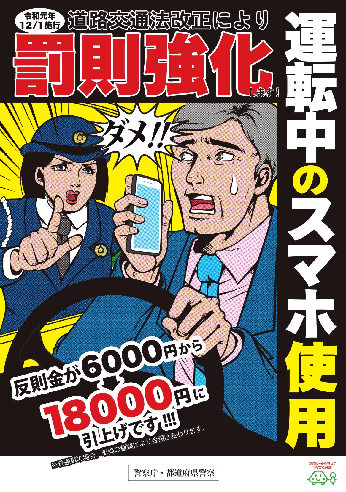 携帯 罰金